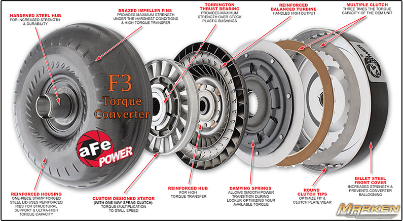 F Torqueconverter Ford Dodge Gm Diesel Marken Performance on Ford Diesel Engine Parts Diagram