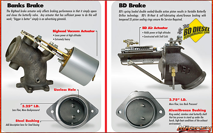 Bd Diesel Has Exhaust Brakes For Ford  Chevy And Dodge Diesels