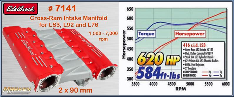 Ebc Brake Pads >> Edelbrock LS Cross Ram Intake Manifold # 7141 is Perfect ...